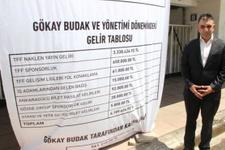 Manisaspor Başkanı Gökay Budak, borçların yazılı olduğu pankartı stat kapısına astırdı