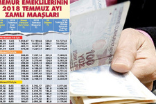 SSK ve Bağkur memur emeklisi Temmuz 2018 zamlı maaşları tam liste