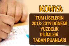 Konya Lise taban puanları 2018 -2019 nitelikli okullar LGS yüzdelik dilimleri