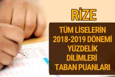 Rize Lise taban puanları 2018 -2019 nitelikli okullar LGS yüzdelik dilimleri