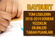 Bayburt Lise taban puanları 2018 -2019 nitelikli okullar LGS yüzdelik dilimleri