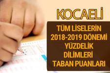 Kocaeli Lise taban puanları 2018 -2019 nitelikli okullar LGS yüzdelik dilimleri