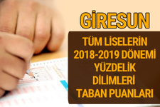 Giresun Lise taban puanları 2018 -2019 nitelikli okullar LGS yüzdelik dilimleri