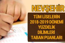 Nevşehir Lise taban puanları 2018 -2019 nitelikli okullar LGS yüzdelik dilimleri
