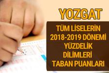 Yozgat Lise taban puanları 2018 -2019 nitelikli okullar LGS yüzdelik dilimleri