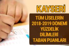 Kayseri Lise taban puanları 2018 -2019 nitelikli okullar LGS yüzdelik dilimleri