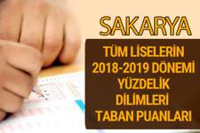 Sakarya Lise taban puanları 2018 -2019 nitelikli okullar LGS yüzdelik dilimleri