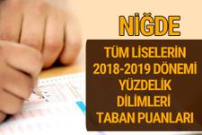Niğde Lise taban puanları 2018 -2019 nitelikli okullar LGS yüzdelik dilimleri