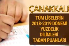 Çanakkale Lise taban puanları 2018 -2019 nitelikli okullar LGS yüzdelik dilimleri