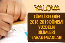 Yalova Lise taban puanları 2018 -2019 nitelikli okullar LGS yüzdelik dilimleri