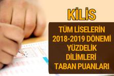 Kilis Lise taban puanları 2018 -2019 nitelikli okullar LGS yüzdelik dilimleri
