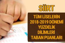 Siirt Lise taban puanları 2018 -2019 nitelikli okullar LGS yüzdelik dilimleri