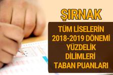 Şırnak Lise taban puanları 2018 -2019 nitelikli okullar LGS yüzdelik dilimleri