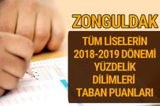 Zonguldak Lise taban puanları 2018 -2019 nitelikli okullar LGS yüzdelik dilimleri