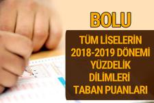 Bolu Lise taban puanları 2018 -2019 nitelikli okullar LGS yüzdelik dilimleri