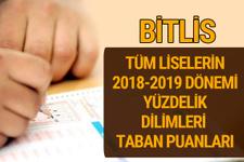 Bitlis Lise taban puanları 2018 -2019 nitelikli okullar LGS yüzdelik dilimleri