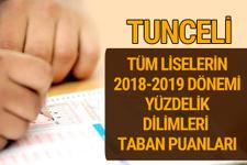 Tunceli Lise taban puanları 2018 -2019 nitelikli okullar LGS yüzdelik dilimleri