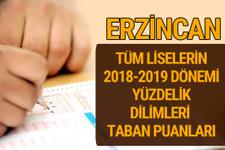 Erzincan Lise taban puanları 2018 -2019 nitelikli okullar LGS yüzdelik dilimleri
