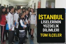 İstanbul liseleri yüzdelik dilimleri 2018 e okulda yok lise taban puanları