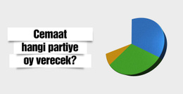 Cemaat hangi partiye oy verecek? Gülerce yazdı