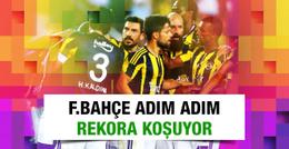 Fenerbahçe adım adım rekora gidiyor