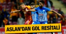 Galatasaray Dersimspor maçının golleri ve özeti