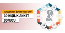 Türkiye'nin en güvenilir kişisi anketi sonuçları