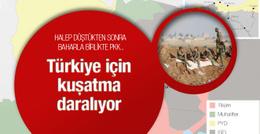 Türkiye için kuşatma daralıyor PKK'nın önü alınamazsa..
