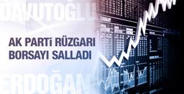 Borsa güne nasıl başladı 05 Mayıs 2016 son durum