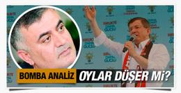 Davutoğlu'nun gidişi oyları düşürür mü? Adil Gür açıkladı!