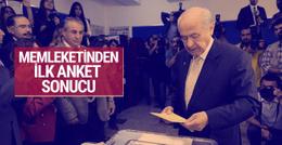 Akdeniz bölgesi anketi sonuçları Bahçeli'nin memleketinde...