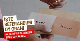 AK Parti kulislerinde konuşulan referandum oy oranı
