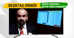 Galatasaray'ın mali kuruluna damga vuran tablo