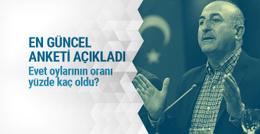AK Parti'nin elindeki son anketi açıkladı