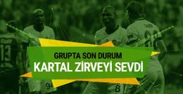 Beşiktaş zirvedeki yerini korudu