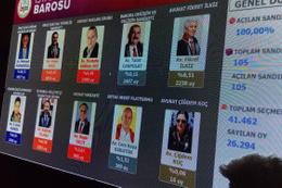 İstanbul Barosu'nun yeni başkanı belli oldu!