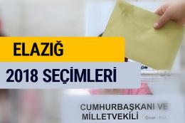 YSK Elazığ 2018 seçim sonuçları