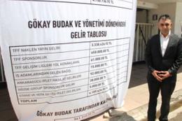 Manisaspor'un borcu stat kapısına asıldı