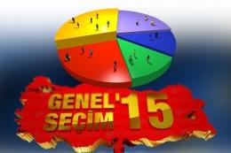 2015 Genel Seçimleri HDP barajı geçerse ne olur?