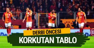 Derbi öncesi Galatasaray'da korkutan tablo