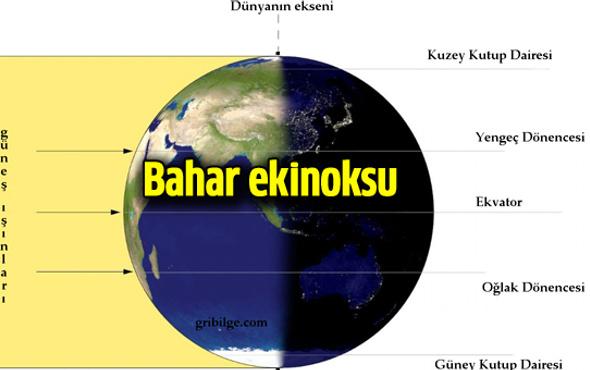 21 Mart'ta neler olacak Ekinoks anlamı o gün neler olacak?