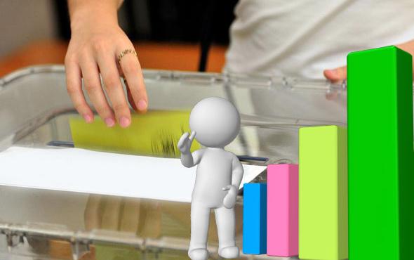 Son seçim anketi Metropoll'den! İYİ Parti oyu olay