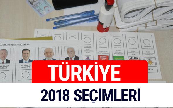 İl il seçim sonuçları 2018 milletvekili 27. dönem seçimi