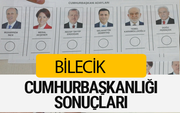 Bilecik Milletvekilleri 27. dönem 2018 Bilecik Seçim Sonucu