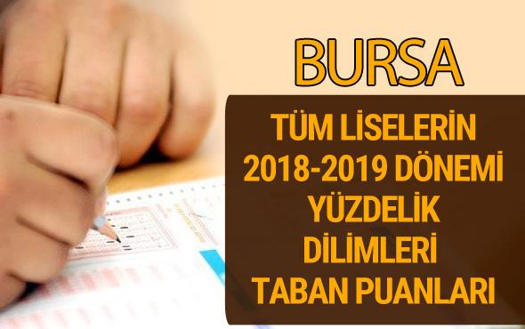 Bursa Lise taban puanları 2018 -2019 nitelikli okullar LGS yüzdelik dilimleri
