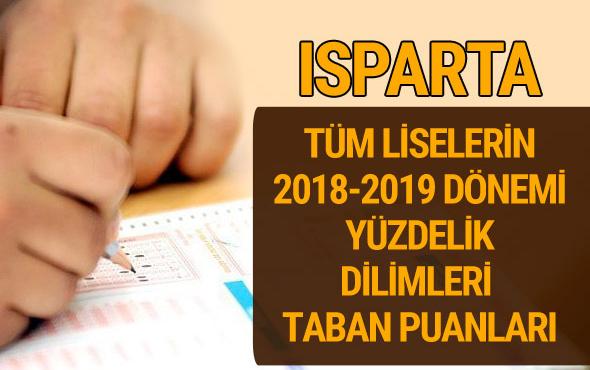 Isparta Lise taban puanları 2018 -2019 nitelikli okullar LGS yüzdelik dilimleri