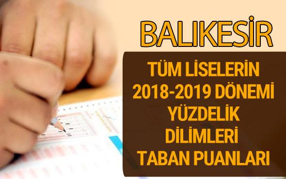 Balıkesir Lise taban puanları 2018 -2019 nitelikli okullar LGS yüzdelik dilimleri