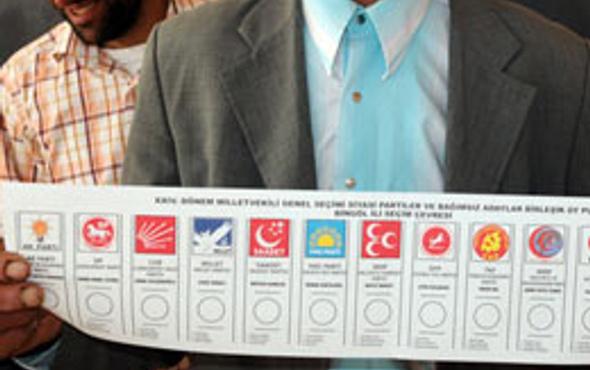 Kurdî-Der sorumlusunda sahte pusula!