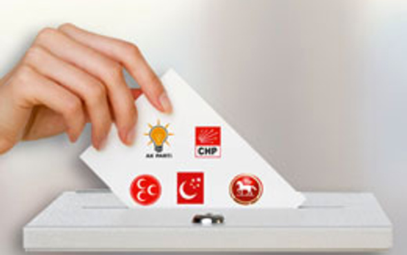 Erzurum Çat seçim sonuçları 2014