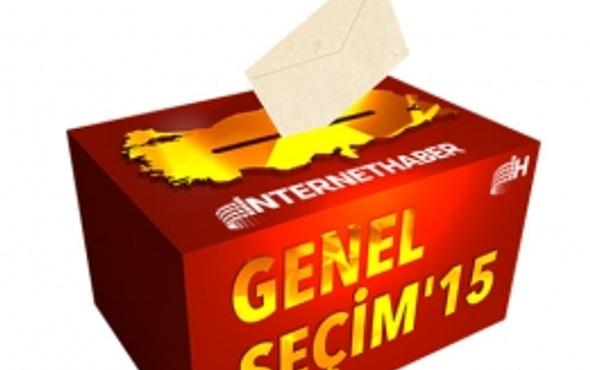 Seçim öncesi kritik ankette AK Parti ve HDP bombası!